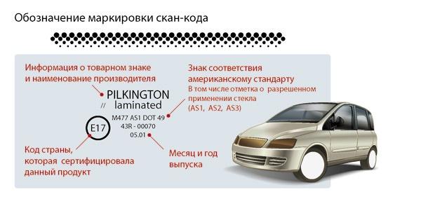 Маркировка автомобильного стекла